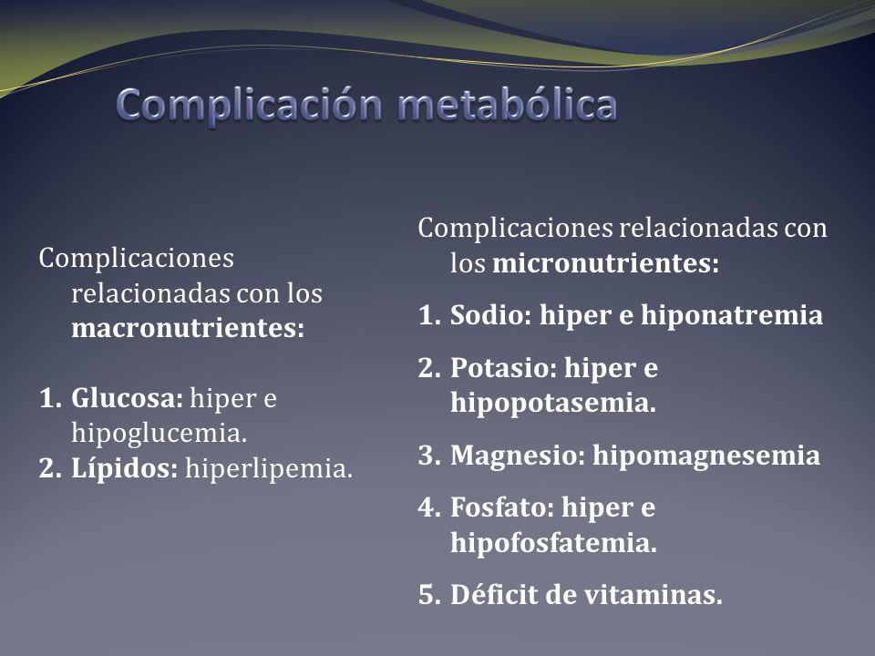 Complicaciones relacionadas con los macronutrientes: 1.Glucosa: hiper e hipoglucemia. 2.Lípidos: hiperlipemia. Complicaciones relacionadas con los mic