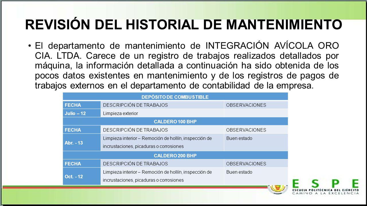 REVISIÓN DEL HISTORIAL DE MANTENIMIENTO El departamento de mantenimiento de INTEGRACIÓN AVÍCOLA ORO CIA. LTDA. Carece de un registro de trabajos reali