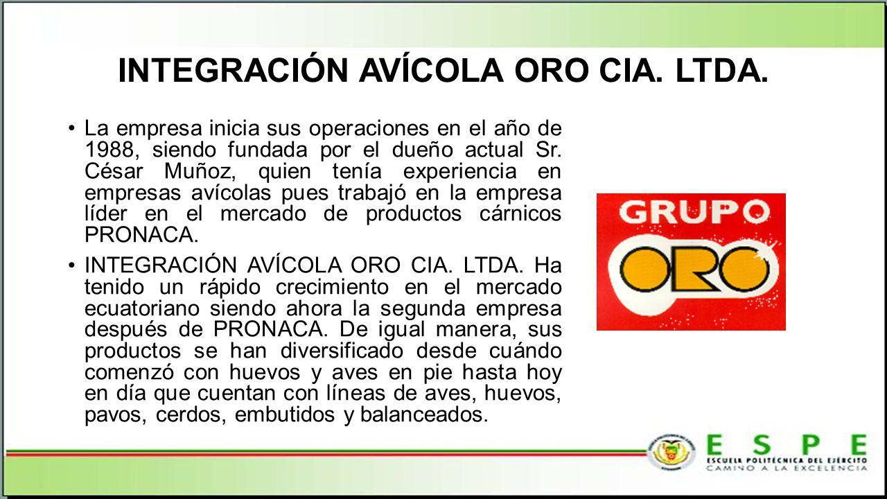 INTEGRACIÓN AVÍCOLA ORO CIA. LTDA. La empresa inicia sus operaciones en el año de 1988, siendo fundada por el dueño actual Sr. César Muñoz, quien tení