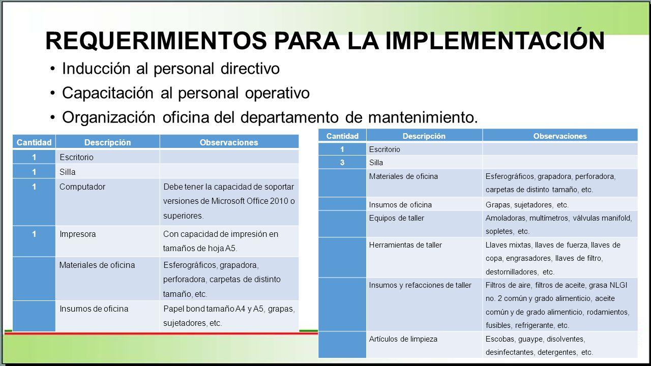 REQUERIMIENTOS PARA LA IMPLEMENTACIÓN Inducción al personal directivo Capacitación al personal operativo Organización oficina del departamento de mant