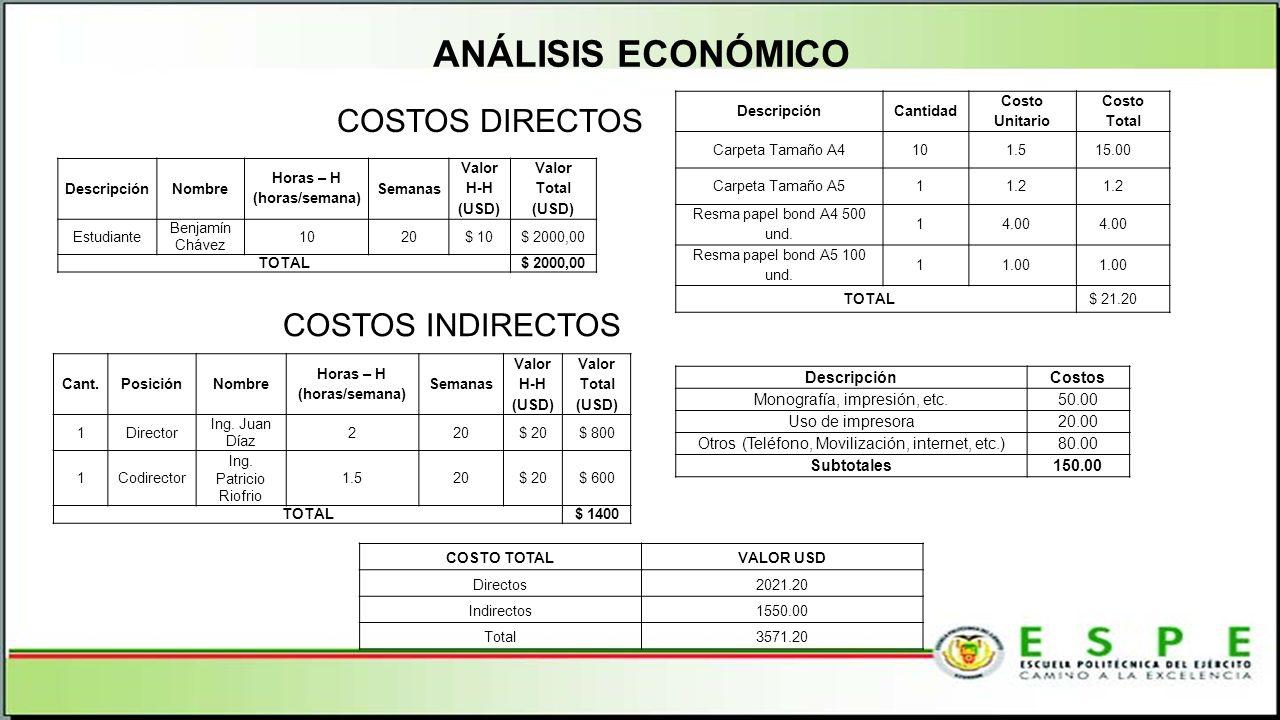 ANÁLISIS ECONÓMICO DescripciónNombre Horas – H (horas/semana) Semanas Valor H-H (USD) Valor Total (USD) Estudiante Benjamín Chávez 1020$ 10$ 2000,00 T