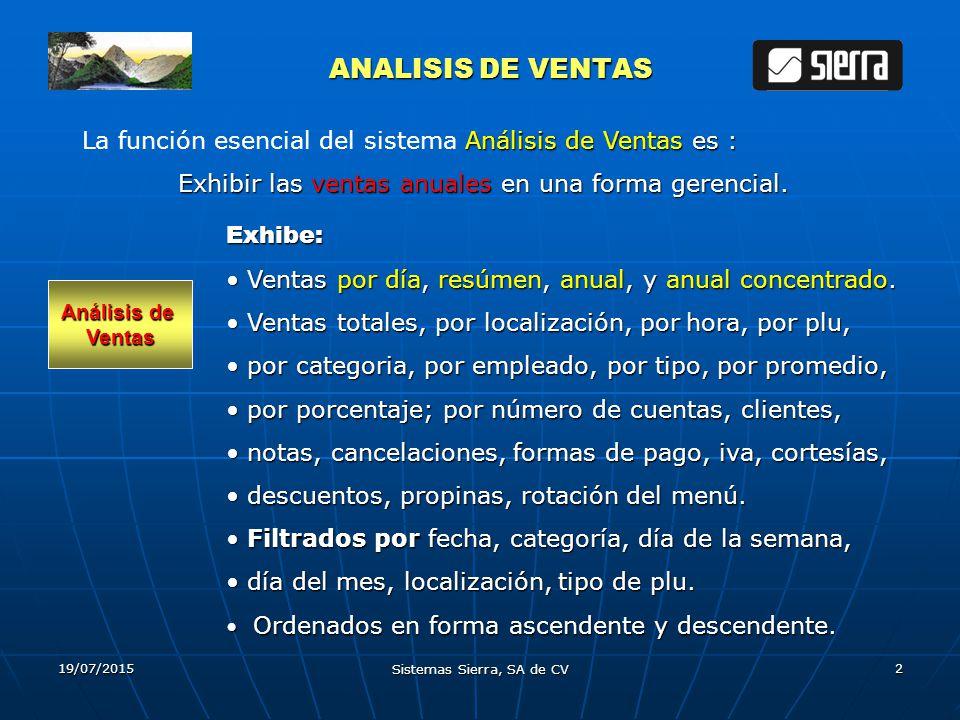 19/07/2015 Sistemas Sierra, SA de CV 2 ANALISIS DE VENTAS ANALISIS DE VENTAS La función esencial del sistema A AA Análisis de Ventas es : :: : Exhibir las ventas anuales en una forma gerencial.