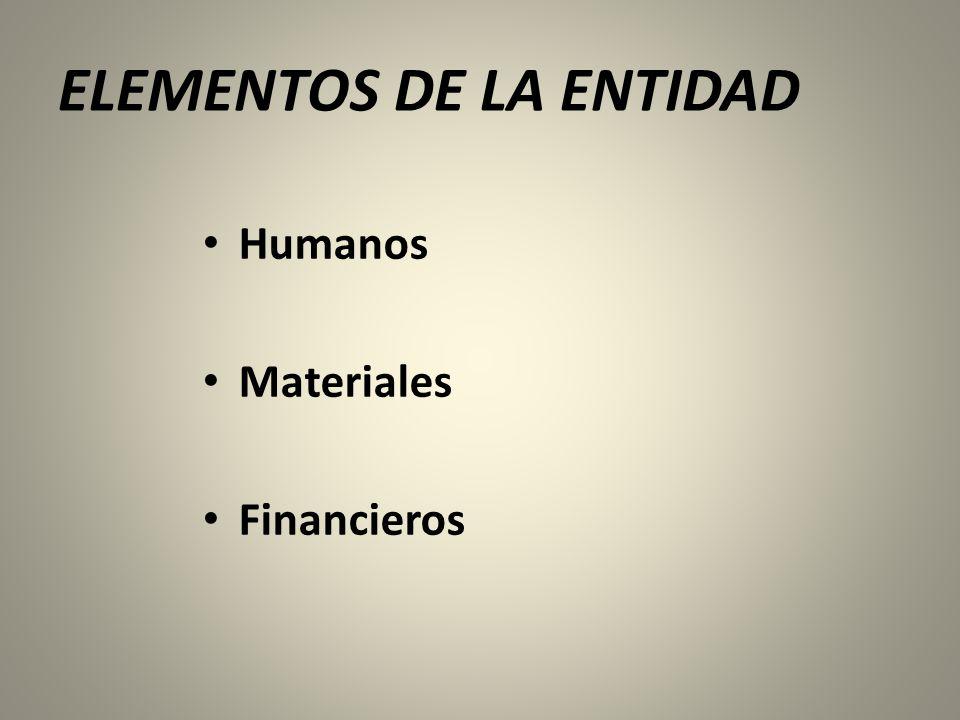 ELEMENTOS DE LA ENTIDAD Humanos Materiales Financieros