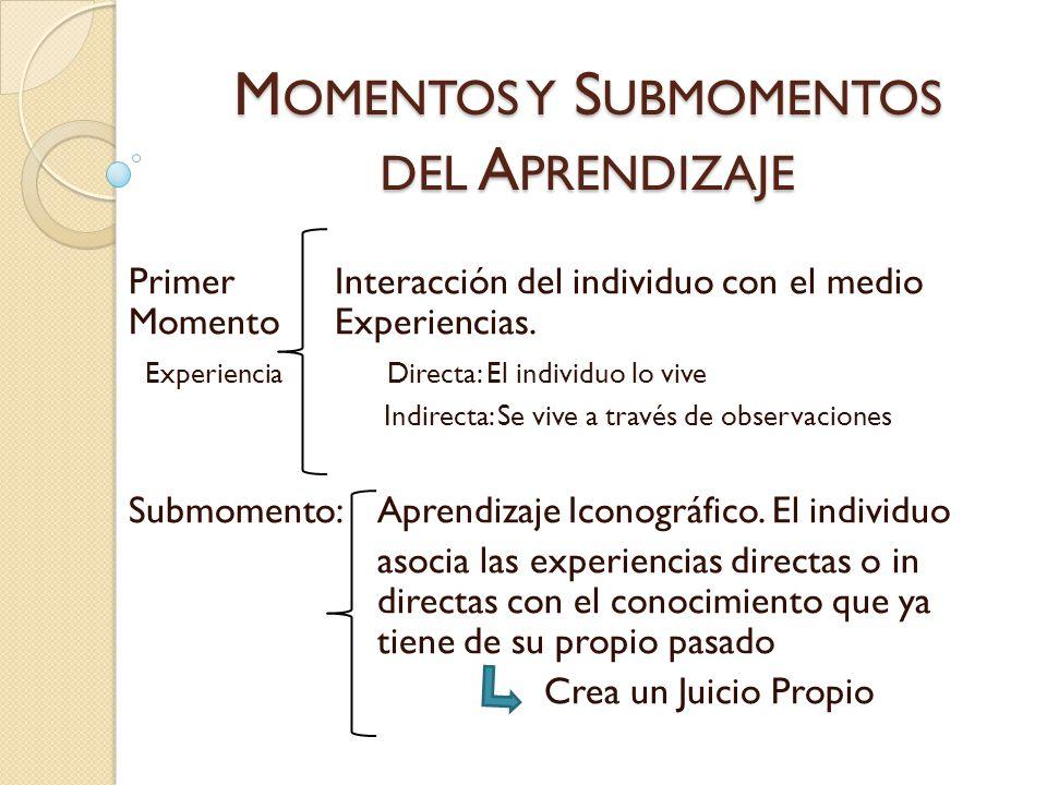M OMENTOS Y S UBMOMENTOS DEL A PRENDIZAJE PrimerInteracción del individuo con el medio MomentoExperiencias.