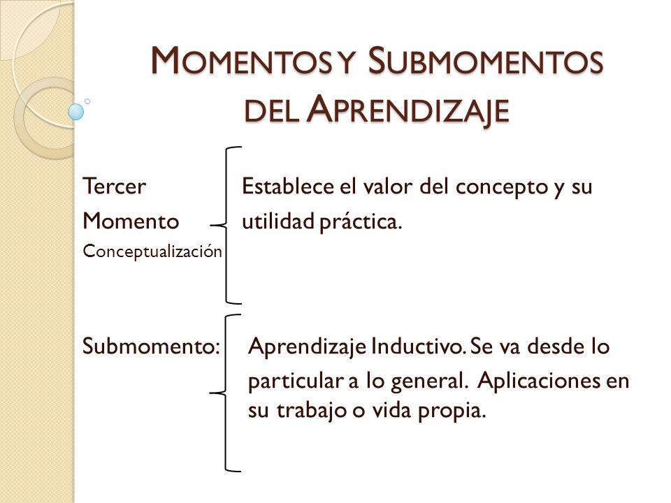 M OMENTOS Y S UBMOMENTOS DEL A PRENDIZAJE Tercer Establece el valor del concepto y su Momento utilidad práctica.