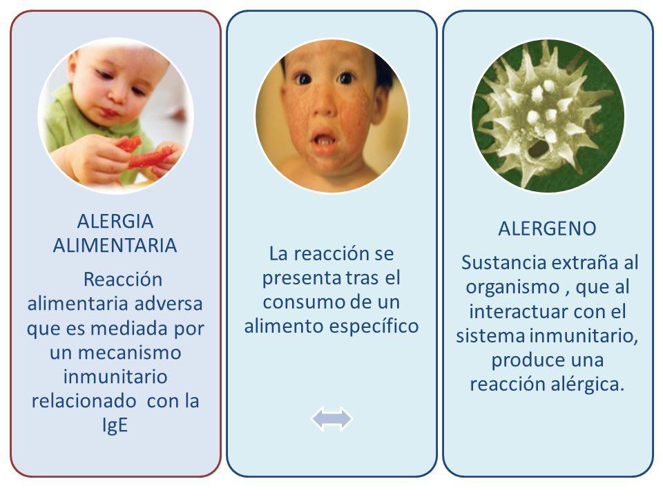 En algunas personas, se desencadena una respuesta inmune anómala por sustancias inocuas (alimento específico).