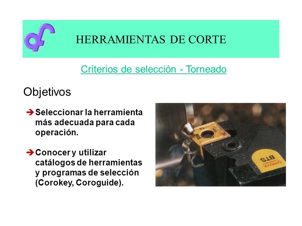 catalogos de herramientas de corte: