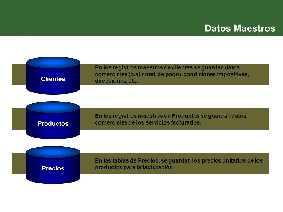 En las tablas de Precios, se guardan los precios unitarios de los productos para la facturación En los registros maestros de Productos se guardan dato