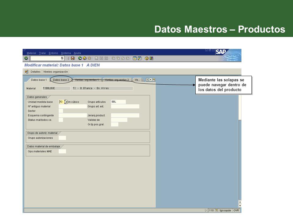 Datos Maestros – Productos Mediante las solapas se puede navegar dentro de los datos del producto