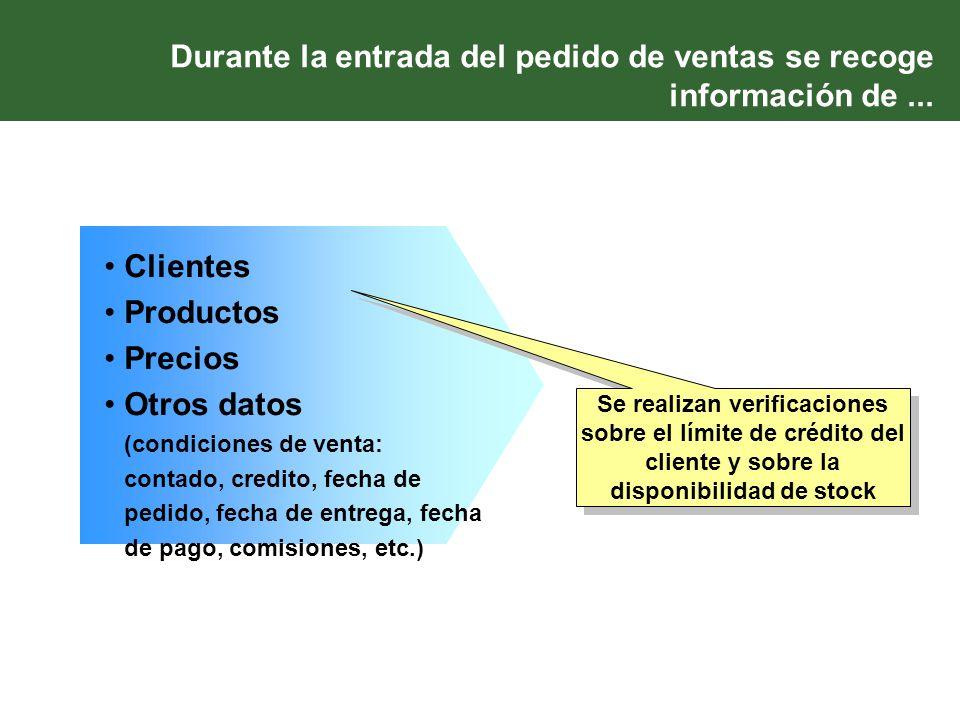 Durante la entrada del pedido de ventas se recoge información de... Clientes Productos Precios Otros datos (condiciones de venta: contado, credito, fe