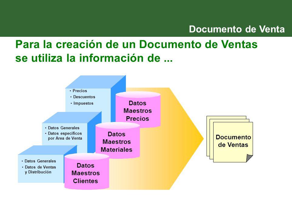 Datos Maestros Precios Datos Maestros Materiales Datos Maestros Clientes Documento de Ventas Para la creación de un Documento de Ventas se utiliza la
