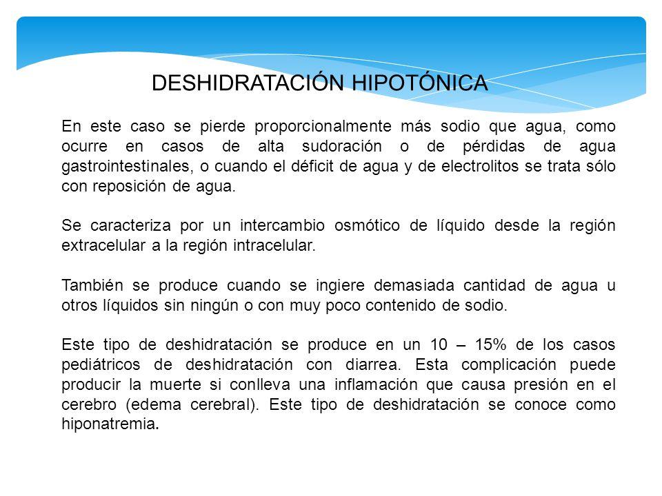 DESHIDRATACIÓN HIPOTÓNICA En este caso se pierde proporcionalmente más sodio que agua, como ocurre en casos de alta sudoración o de pérdidas de agua gastrointestinales, o cuando el déficit de agua y de electrolitos se trata sólo con reposición de agua.