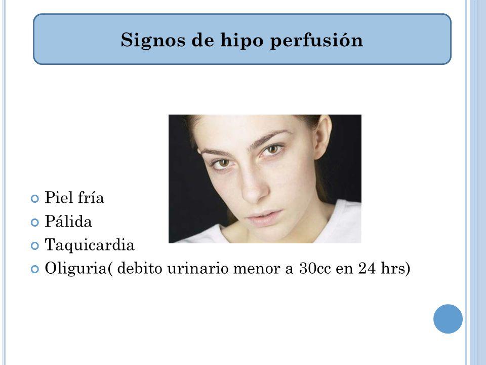 Piel fría Pálida Taquicardia Oliguria( debito urinario menor a 30cc en 24 hrs) Signos de hipo perfusión