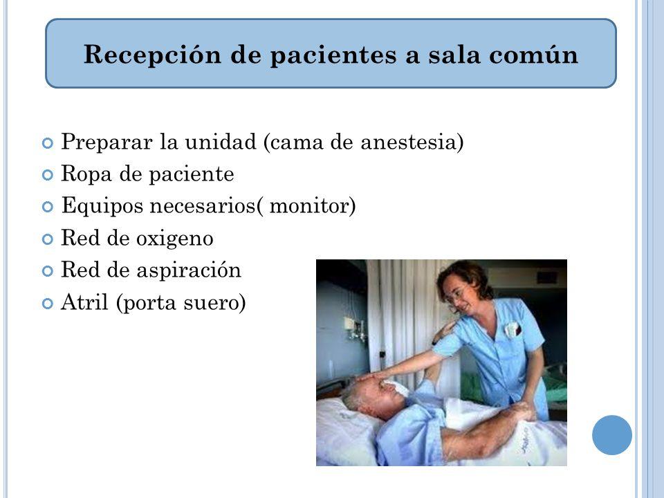Preparar la unidad (cama de anestesia) Ropa de paciente Equipos necesarios( monitor) Red de oxigeno Red de aspiración Atril (porta suero) Recepción de pacientes a sala común