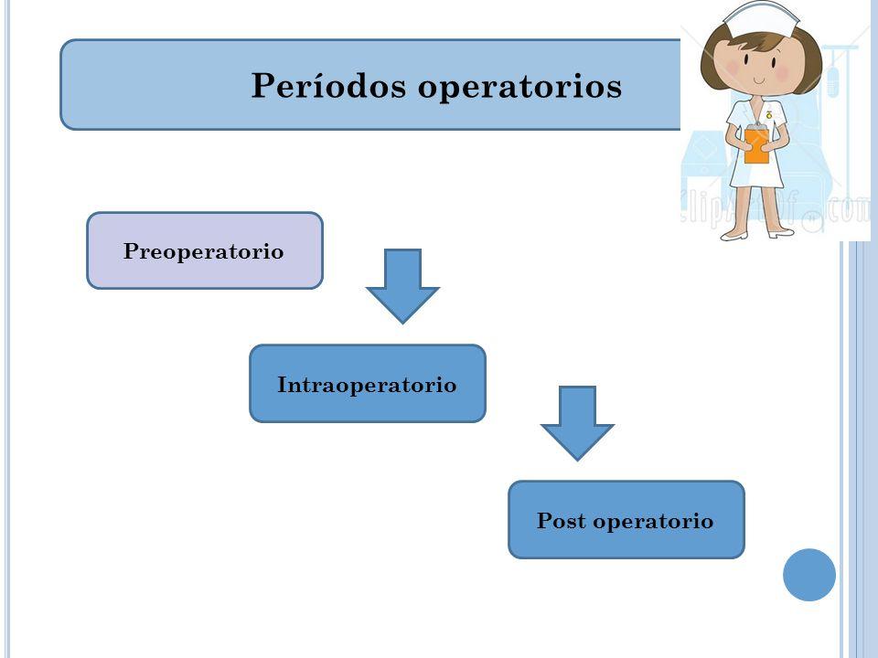 Períodos operatorios Pre operatorio Mediato Inmediato