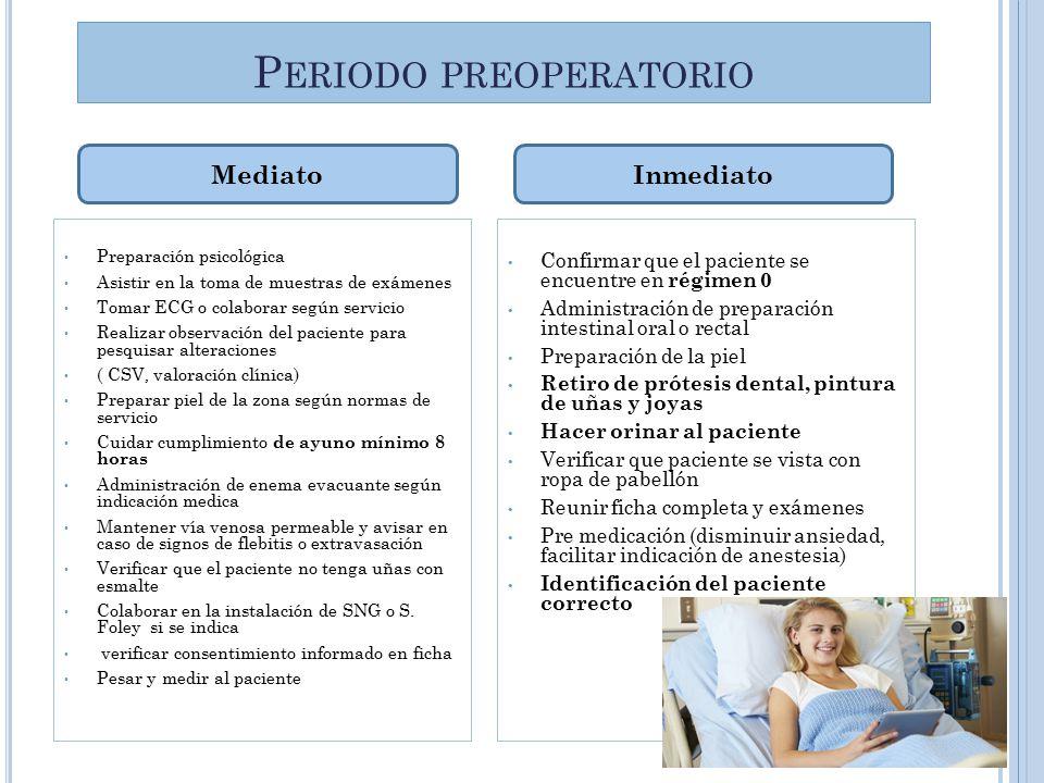 Objetivos: Mantener ventilación pulmonar Mantener circulación Mantener equilibrio hidroelectrolítico Prevención lesiones Promover bienestar Cuidados post operatorio inmediato