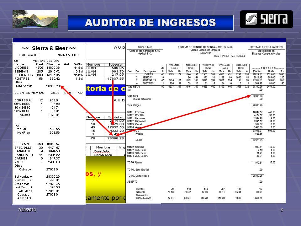 7/20/20153 AUDITOR DE INGRESOS ES RESPONSABILIDAD DEL AUDITOR DE INGRESOS: Verificar que el dinero de cada cajero, coincida con el arqueo.