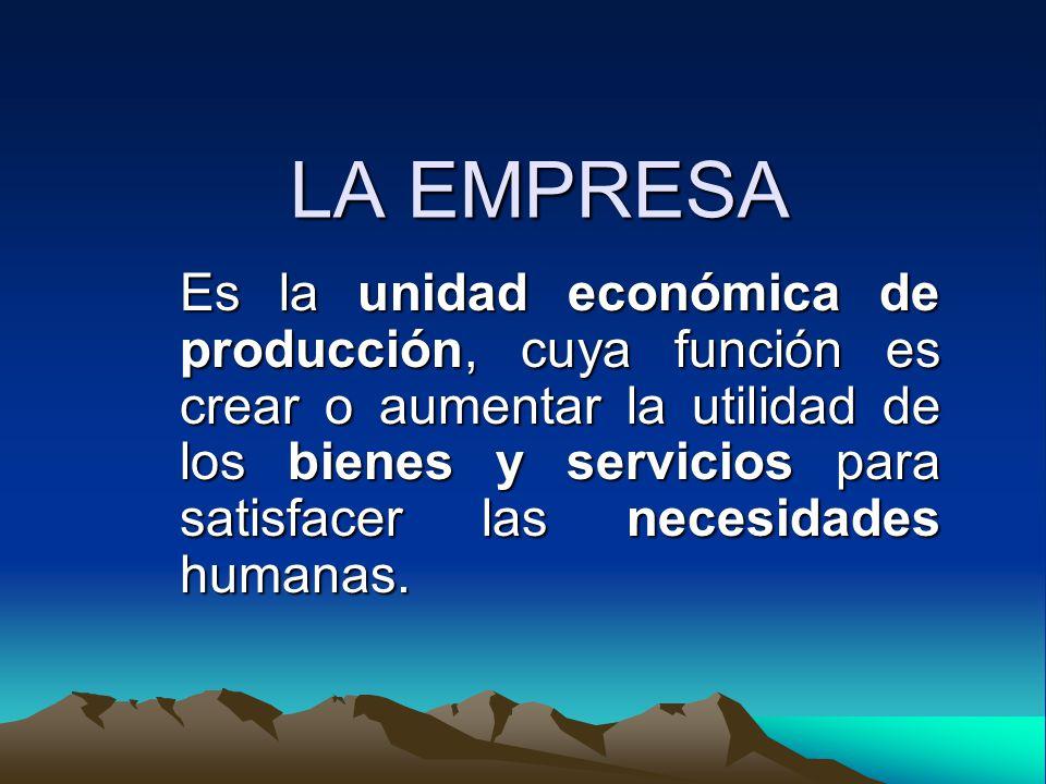 LA EMPRESA Es la unidad económica de producción, cuya función es crear o aumentar la utilidad de los bienes y servicios para satisfacer las necesidades humanas.
