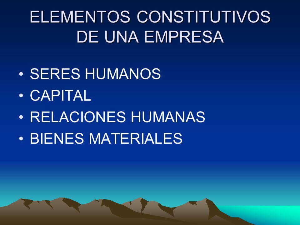 ELEMENTOS CONSTITUTIVOS DE UNA EMPRESA SERES HUMANOS CAPITAL RELACIONES HUMANAS BIENES MATERIALES