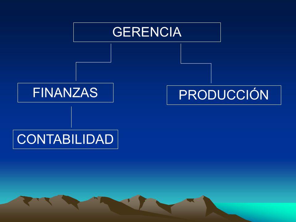 FINANZAS CONTABILIDAD PRODUCCIÓN