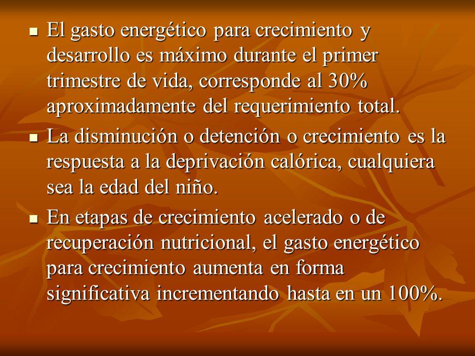REQUERIMIENTO ENERGETICO DEL NIÑO Es la ingesta calórica necesaria para: Mantener el crecimiento y desarrollo en equilibrio garantizando la salud integral.