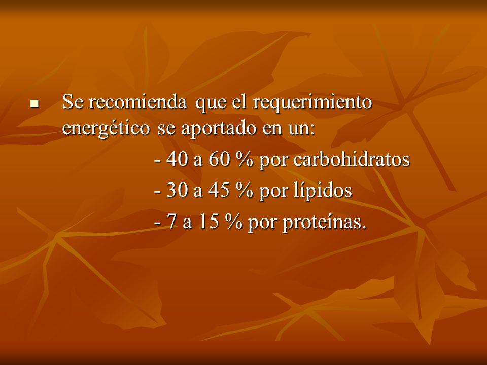 El gasto energético para crecimiento y desarrollo es máximo durante el primer trimestre de vida, corresponde al 30% aproximadamente del requerimiento total.