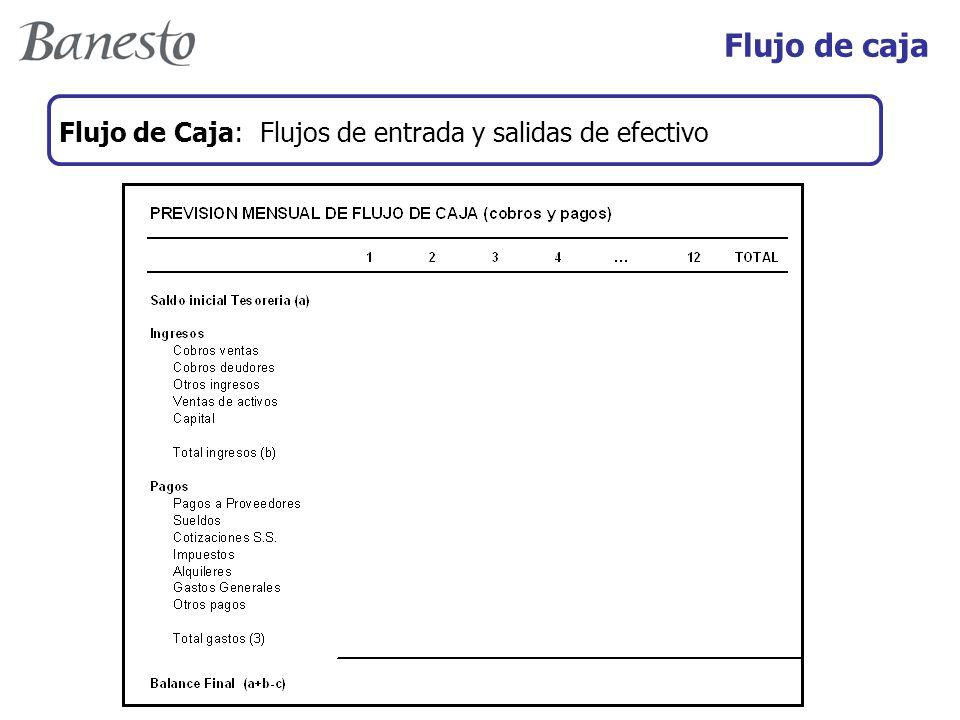 Flujo de caja Flujo de Caja: Flujos de entrada y salidas de efectivo