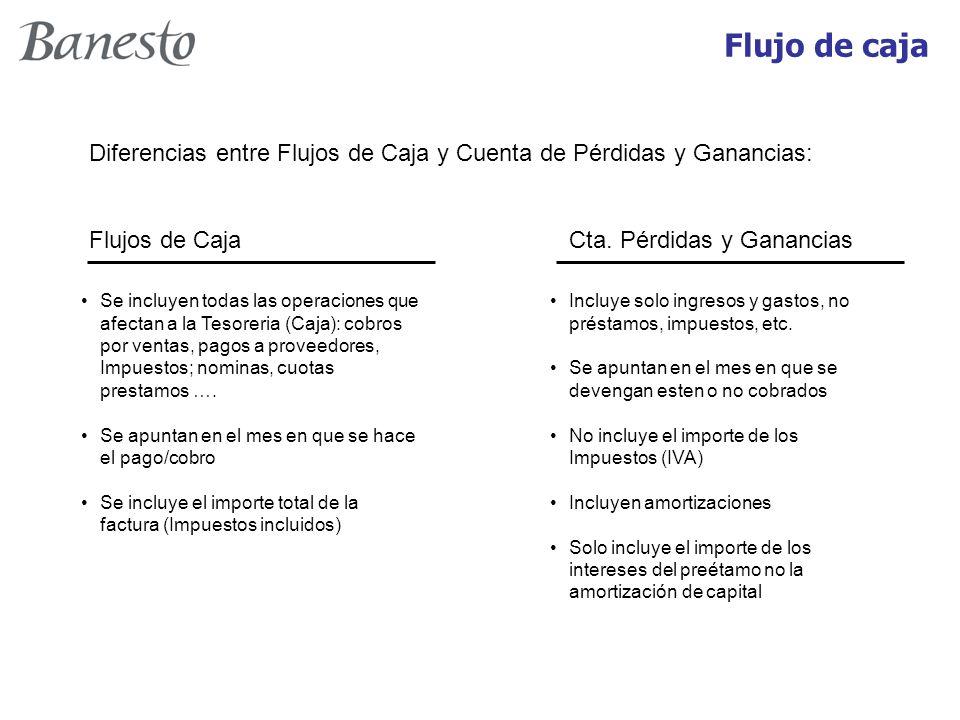 Diferencias entre Flujos de Caja y Cuenta de Pérdidas y Ganancias: Flujos de CajaCta.