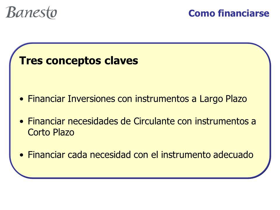 Como financiarse Tres conceptos claves Financiar Inversiones con instrumentos a Largo Plazo Financiar necesidades de Circulante con instrumentos a Corto Plazo Financiar cada necesidad con el instrumento adecuado