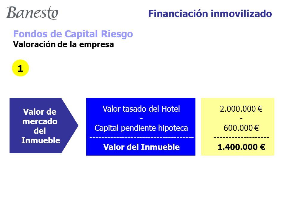 Financiación inmovilizado Fondos de Capital Riesgo Valoración de la empresa Valor tasado del Hotel - Capital pendiente hipoteca ------------------------------------ Valor del Inmueble 1 2.000.000 € - 600.000 € ------------------- 1.400.000 € Valor de mercado del Inmueble