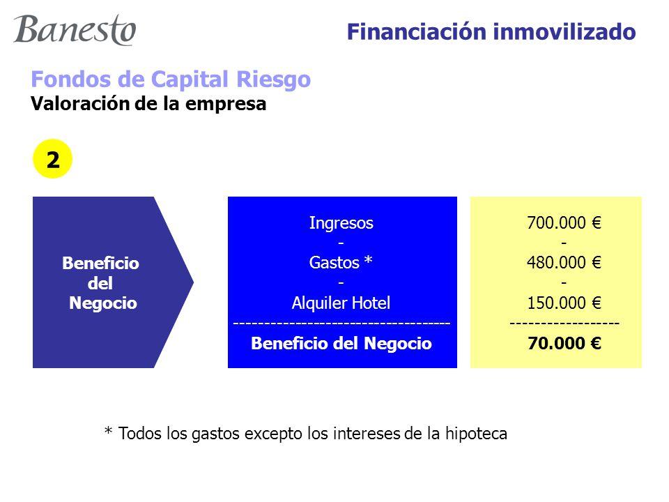 Financiación inmovilizado Fondos de Capital Riesgo Valoración de la empresa Beneficio del Negocio Ingresos - Gastos * - Alquiler Hotel ------------------------------------ Beneficio del Negocio 700.000 € - 480.000 € - 150.000 € ------------------ 70.000 € 2 * Todos los gastos excepto los intereses de la hipoteca