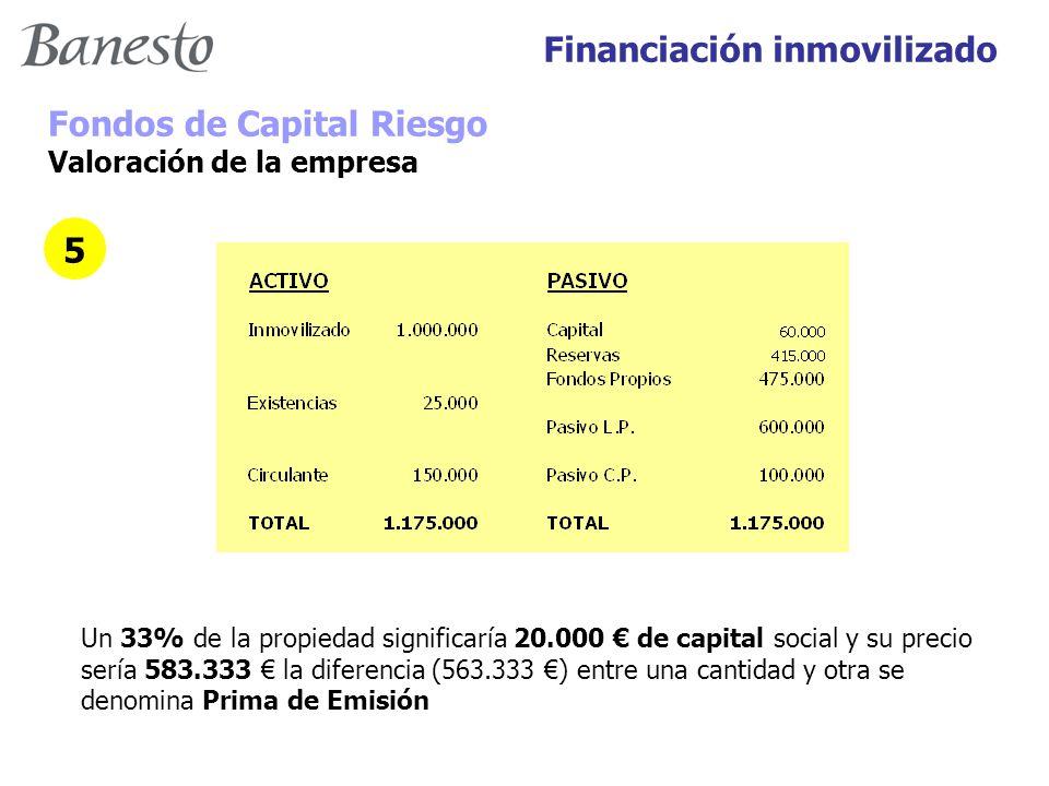 Financiación inmovilizado Fondos de Capital Riesgo Valoración de la empresa 5 Un 33% de la propiedad significaría 20.000 € de capital social y su precio sería 583.333 € la diferencia (563.333 €) entre una cantidad y otra se denomina Prima de Emisión