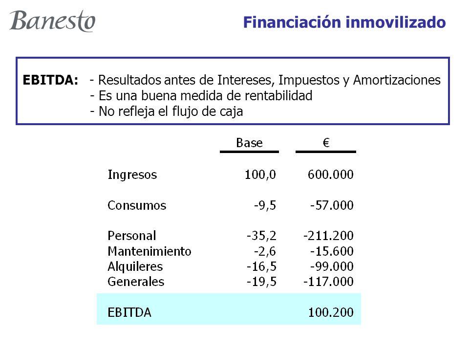 EBITDA: - Resultados antes de Intereses, Impuestos y Amortizaciones - Es una buena medida de rentabilidad - No refleja el flujo de caja