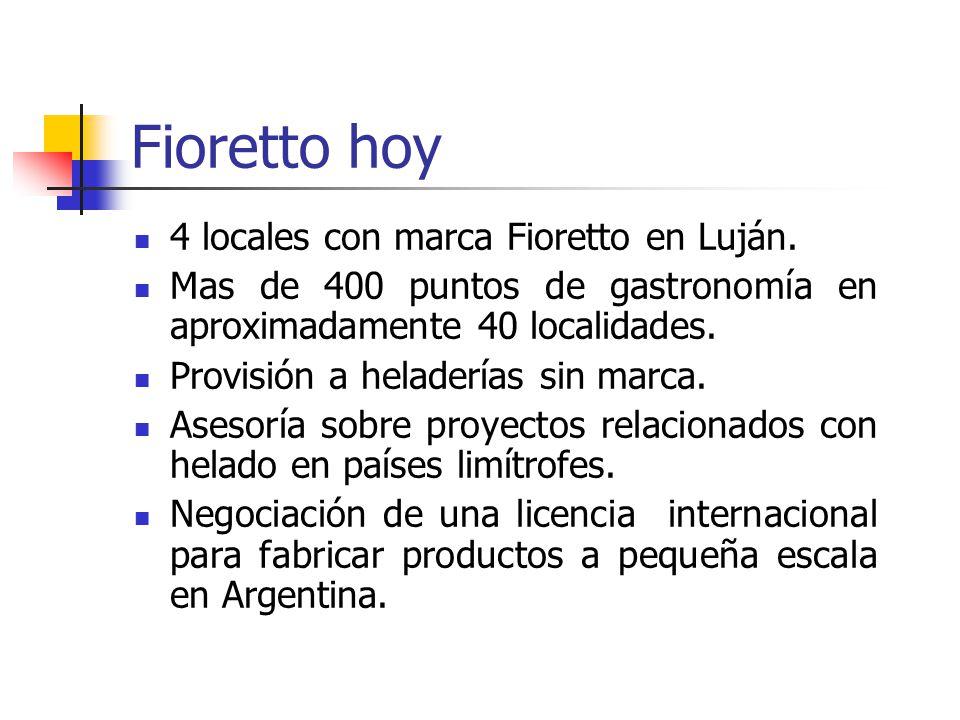 Fioretto hoy 4 locales con marca Fioretto en Luján.