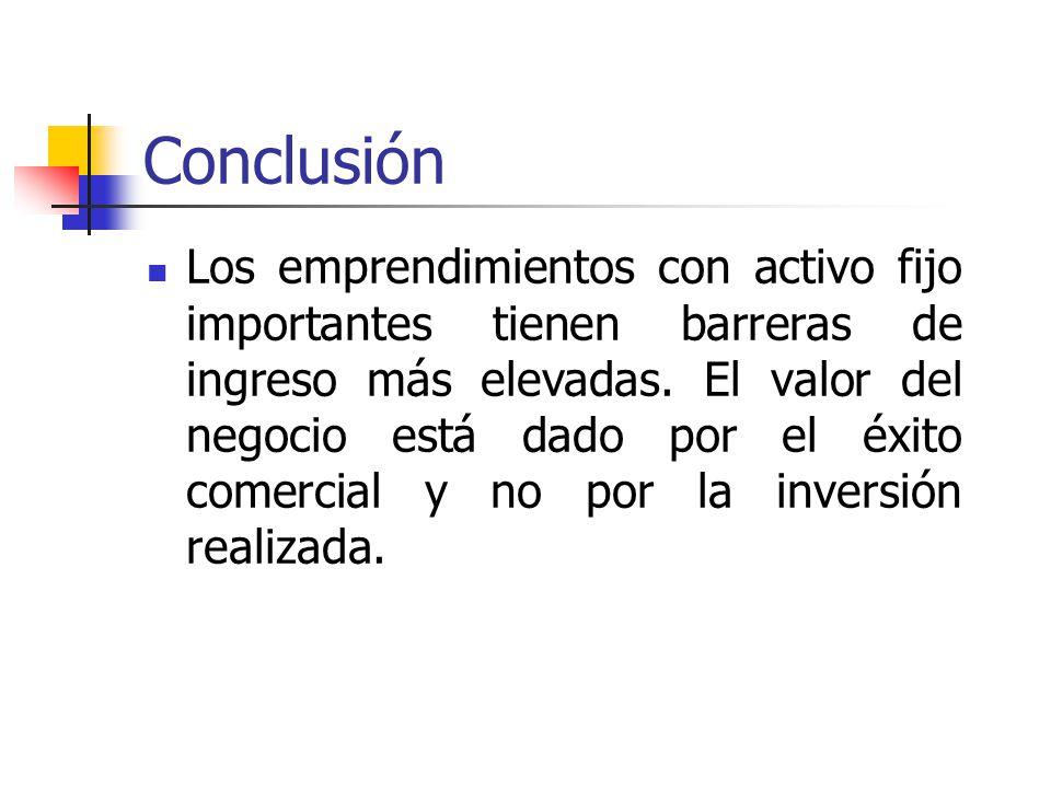 Conclusión Los emprendimientos con activo fijo importantes tienen barreras de ingreso más elevadas.