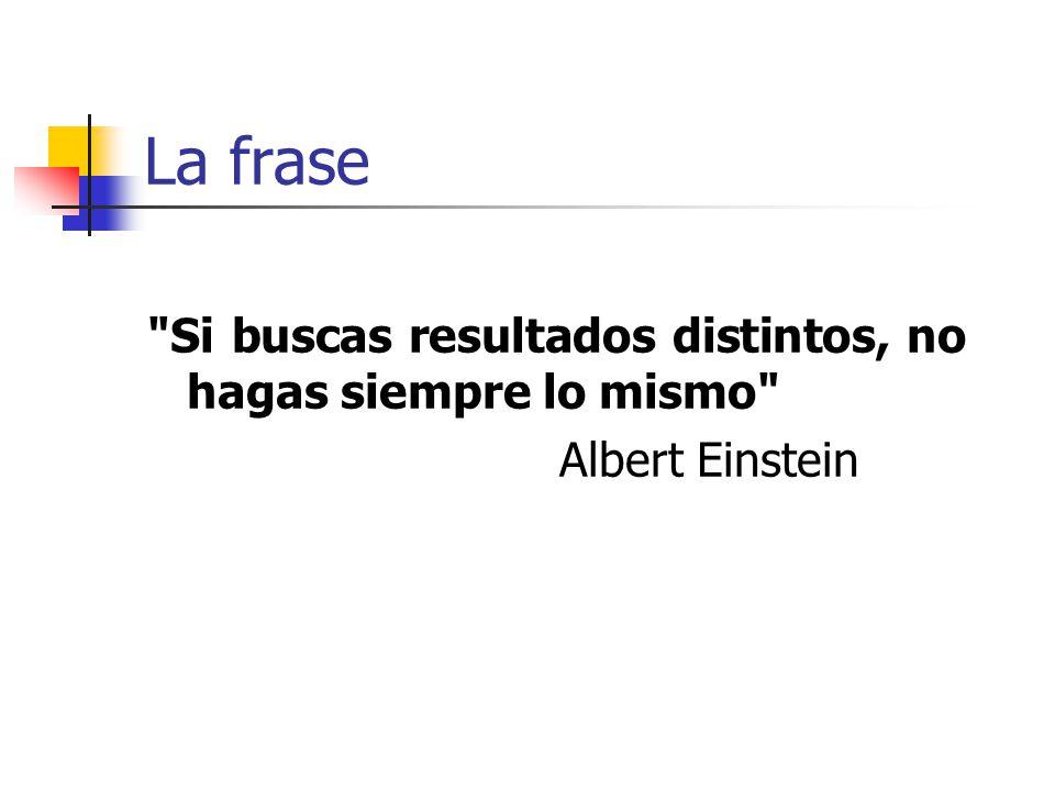 La frase Si buscas resultados distintos, no hagas siempre lo mismo Albert Einstein