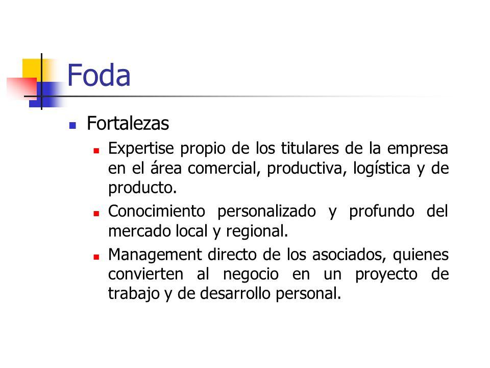Foda Fortalezas Expertise propio de los titulares de la empresa en el área comercial, productiva, logística y de producto.