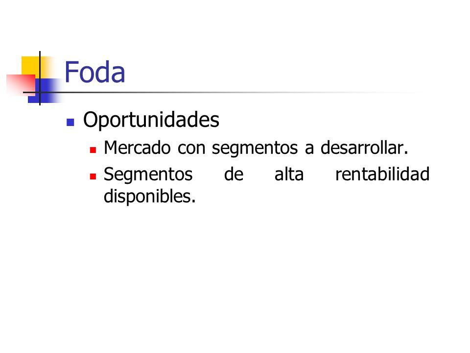Foda Oportunidades Mercado con segmentos a desarrollar. Segmentos de alta rentabilidad disponibles.
