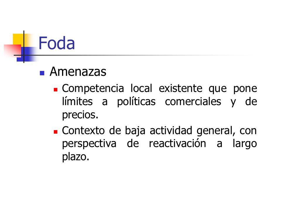 Foda Amenazas Competencia local existente que pone límites a políticas comerciales y de precios.