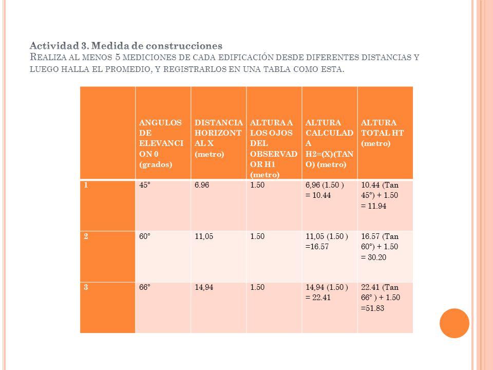 ANGULO DE ELVACION 0 (grados) DISTANCIA HORIZONTAL X (metro) ALTURA A LOS OJOS DEL OBSERVADOR H1 (metro) ALTURA CALCULADA H2=(X)(TAN 0) (metro) ALTURA TOTAL HT (metro) 1 60°4,191.50 4.19 (1.50) =6.28 6.28 (Tan 60° ) + 1.50 =12.37 2 71°8,141.50 8.14 (1.50 ) =12.21 12.21 (Tan 71° ) + 1.50 =36.96 3 77°12,101.5012.10 (1.50 ) =18.15 18.15 (Tan 77° ) + 1.50 =80.11 Tabla 2