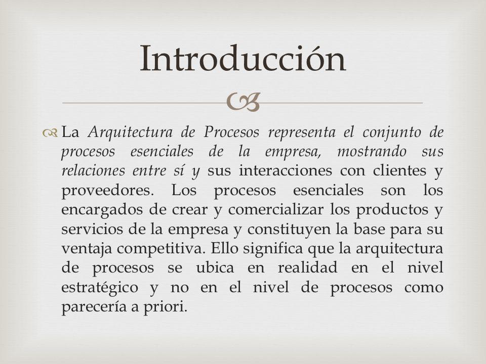   La Arquitectura de Procesos representa el conjunto de procesos esenciales de la empresa, mostrando sus relaciones entre sí y sus interacciones con