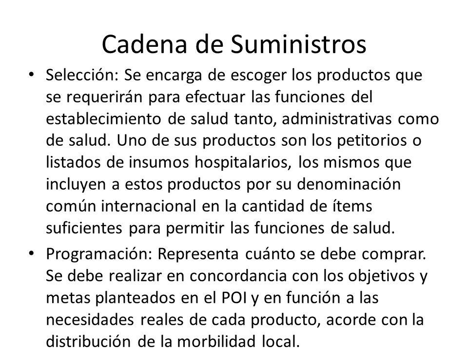 Cadena de Suministros Selección: Se encarga de escoger los productos que se requerirán para efectuar las funciones del establecimiento de salud tanto, administrativas como de salud.