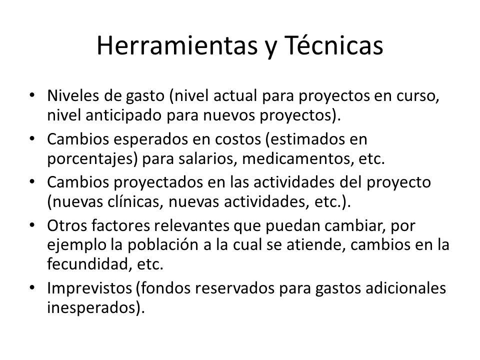 Herramientas y Técnicas Niveles de gasto (nivel actual para proyectos en curso, nivel anticipado para nuevos proyectos).