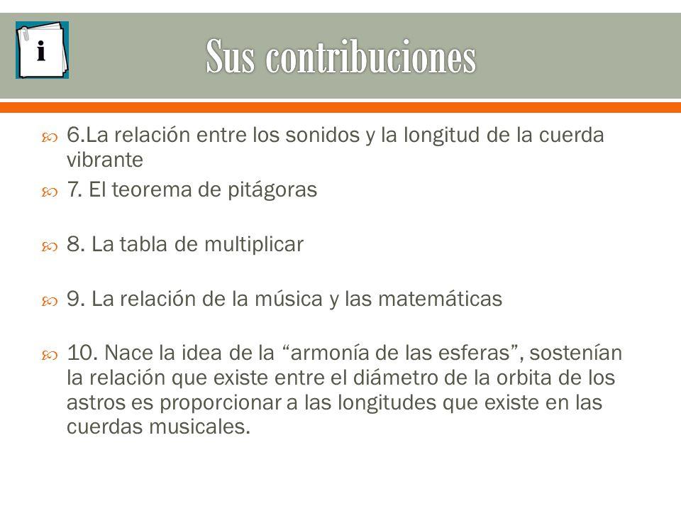  6.La relación entre los sonidos y la longitud de la cuerda vibrante  7.