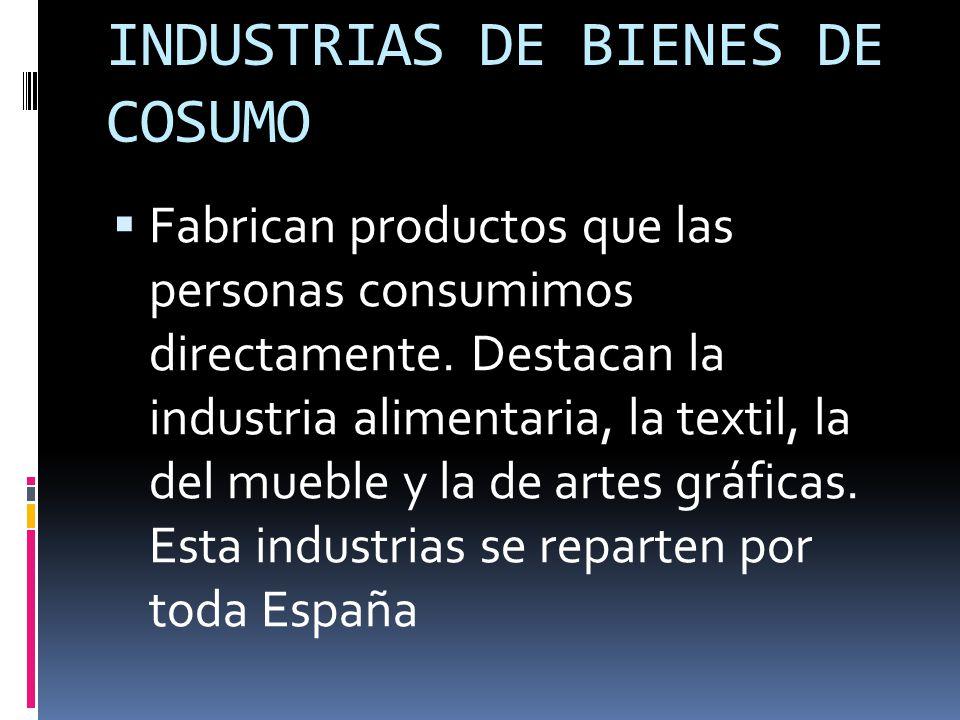 INDUSTRIAS DE BIENES DE COSUMO  Fabrican productos que las personas consumimos directamente.
