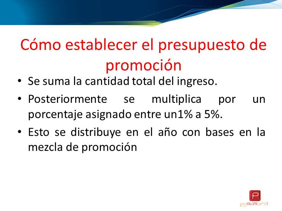 el presupuesto de promocion de ventas: