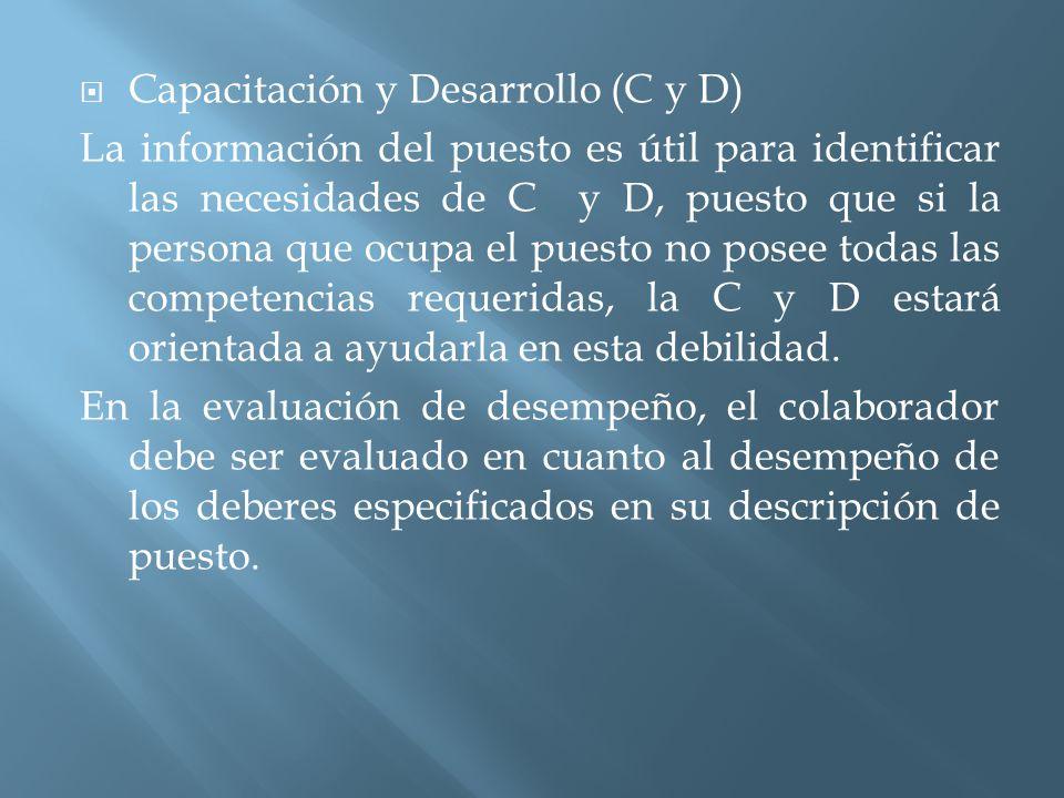  Capacitación y Desarrollo (C y D) La información del puesto es útil para identificar las necesidades de C y D, puesto que si la persona que ocupa el puesto no posee todas las competencias requeridas, la C y D estará orientada a ayudarla en esta debilidad.