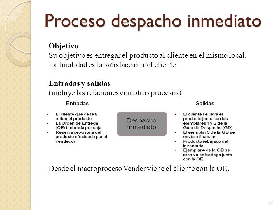 Proceso despacho inmediato 13 Desde el macroproceso Vender viene el cliente con la OE. Objetivo Su objetivo es entregar el producto al cliente en el m