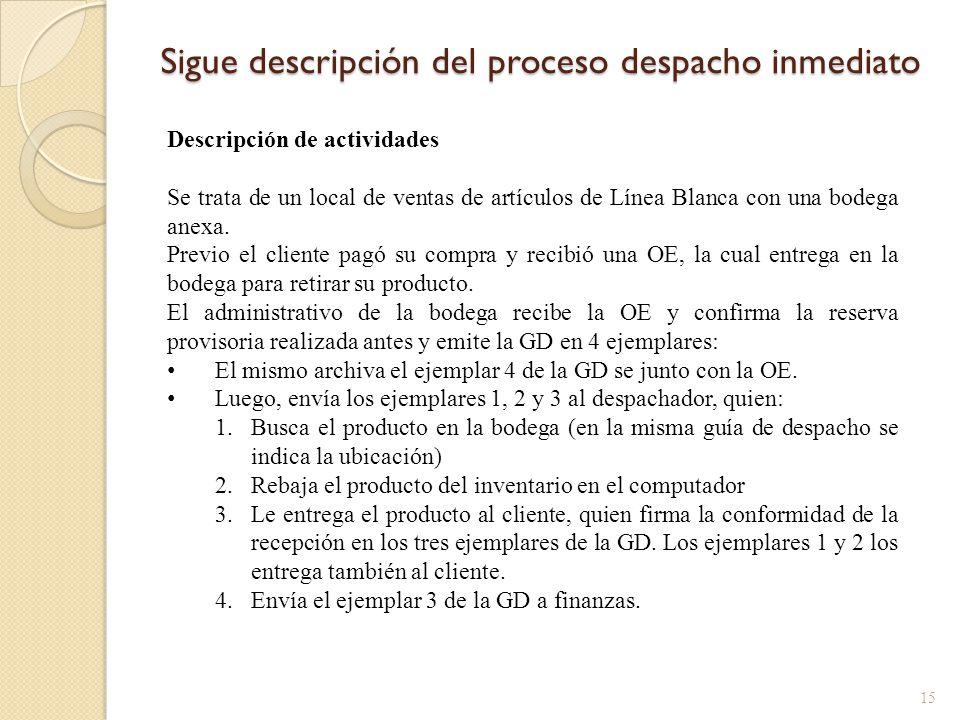 Sigue descripción del proceso despacho inmediato 15 Descripción de actividades Se trata de un local de ventas de artículos de Línea Blanca con una bod