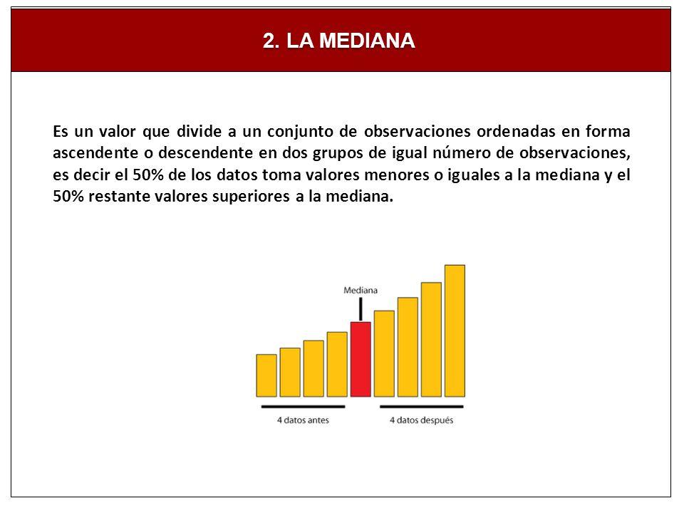 1)Ordene los datos (ascendente o descendente).2)Ubicación de la mediana.